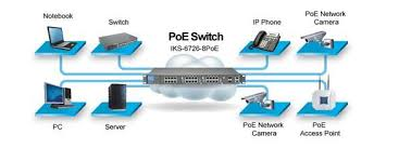 wifi or poe for ip camera which is the best technology news
