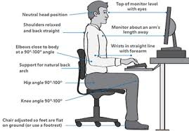 Proper Computer Desk Setup Use Your Computer The Right Way To Increase Productivity