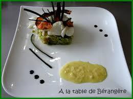 assiette de cuisine décoration d assiette en cuisine