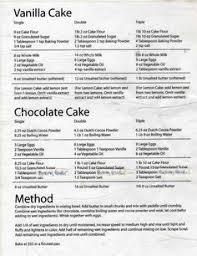 artisan cake company u0027s recipe wedding cakes pinterest