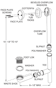 Bathtub Drain Assembly Installation Tub Drain Assembly American Standard 7522730020a Popup Rocker