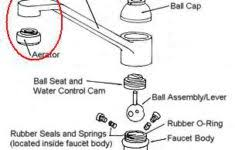 water faucet aerator assembly