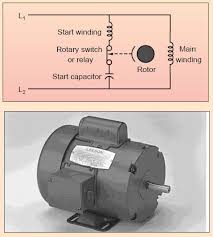 capacitor start single phase induction motor working and