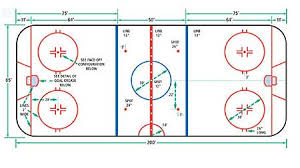 rink logistics how ice rinks work howstuffworks