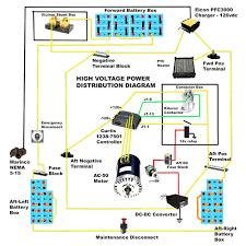 wiring diagrams 4 way trailer diagram plug fancy distribution box