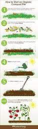 Backyard Composter 542 Best Backyard Composting Images On Pinterest Gardening