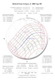 Map Of Usa With Coordinates by Partial Solar Eclipse April 8 2005