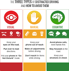 three types of driving distractions dmv org