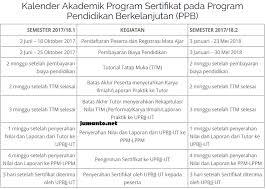 pendaftaran tutorial online ut jadwal pendaftaran universitas terbuka 2018 2019