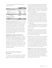 tcf bank cash savings bond tcf bank results