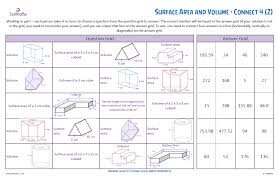 surface area and volume revision justmaths