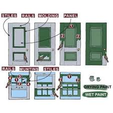 How To Paint A Front Door Without Removing It The 25 Best Paint Doors Ideas On Pinterest Spray Paint Cabinets