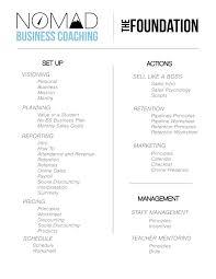 Sales Call Planning Worksheet Om Mentoring Nomad Business Coaching