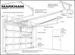 Overhead Garage Door Replacement Parts Stunning Overhead Garage Doors Parts Best Home Decoration Ideas