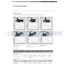 webasto dbw 2010 water pump u4840 24v 9024187a