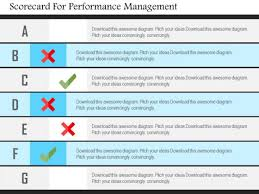 performance management powerpoint templates backgrounds