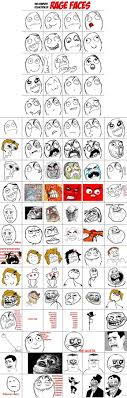 All Meme Faces And Names - all rage faces