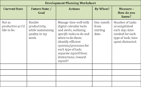 story development worksheet free worksheets library download and