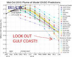 will hurricanes return to the gulf coast in 2016 one model