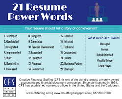 Job Resume Verbs by Creative Financial Staffing Power Words To Improve Your Resume