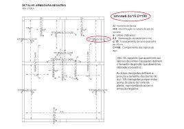 Famosos Leitura de Projetos Estruturais ~ Blog Edificar @RU19