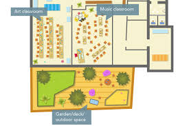 location and classroom layout hackney new primary