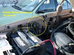 diagrams 880710 ford starter solenoid wiring diagram u2013 1992 ford
