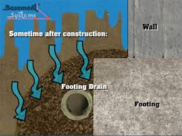 Water Coming Up From Basement Drain by Basement Footing Joint Clogged Drain Pipe Causes Basement Flooding