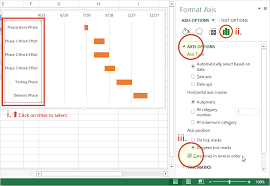 Excel Gantt Chart Template 2013 Office Timeline Gantt Chart Excel By Visual Tutorial