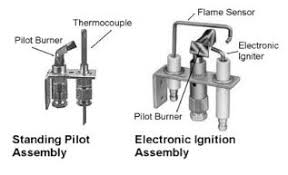 Water Heater Pilot Light Won T Stay Lit How To Replace A Thermocouple