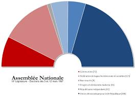 chambre bleu horizon élections législatives françaises de 1967 wikipédia