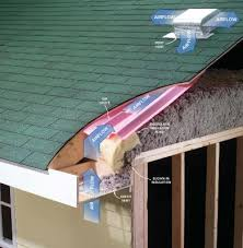 Insulation In Ceiling by 6 Places To Put Insulation In Your Home