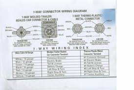 wiring diagrams 6 way trailer plug wiring seven pin trailer plug