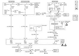 repair guides wiring diagrams autozone com showy 2000 s10 diagram