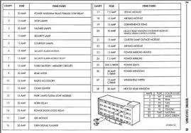 1994 jeep grand fuse diagram solved fuse location for electric seats in 1995 jeep fixya for