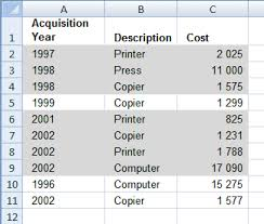 compare two lists of data highlight common records in excel