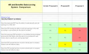 Outsourcing Risk Assessment Template by Human Resource Hr Outsource Provider Evaluation Selection