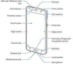 galaxy s7 layout and galaxy s7 edge layout galaxy s7 guides