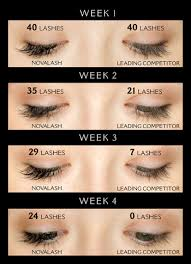 professional eyelash extension novalash eyelash extensions beauty couture studio salon