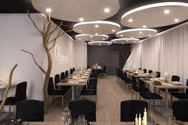 restaurant business news u0026 topics
