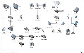 home network diagram our home network diagram including t u2026 flickr
