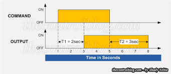 why you need no timers other than on delay u2013 the control blog