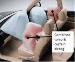 Curtain Airbag Torso And Curtain Airbag