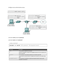 ccna security commands