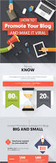 blogs design 101 infographic examples on 19 different subjects visual