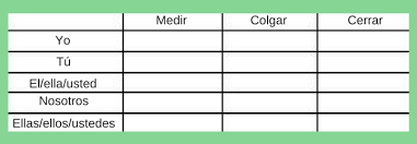 part ii how to conjugate stem changers in spanish