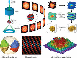atomic electron tomography 3d structures without crystals science