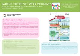 Health Care Services Australia Health Health Consumers U0027 Council Wa Patient Experience Projects Health