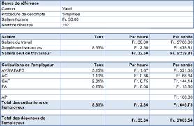 salaire femme de chambre décoration salaire horaire menage 77 pau salaire horaire