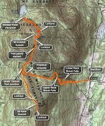 catskill hiker other trails
